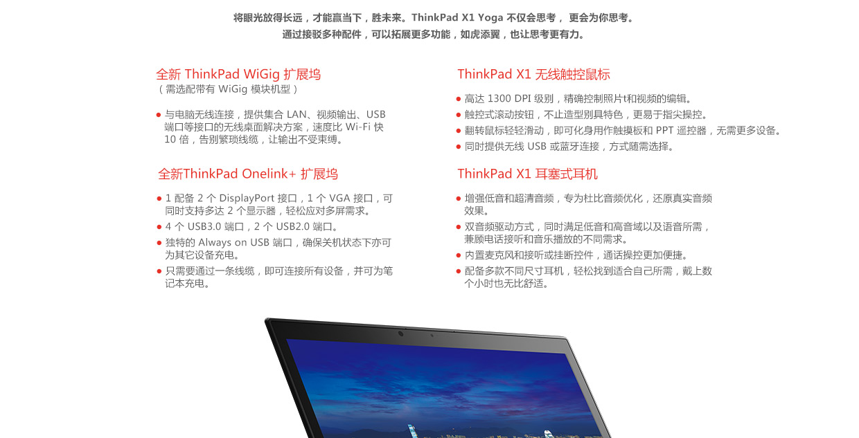 Thinkpad X1 Yoga 2016