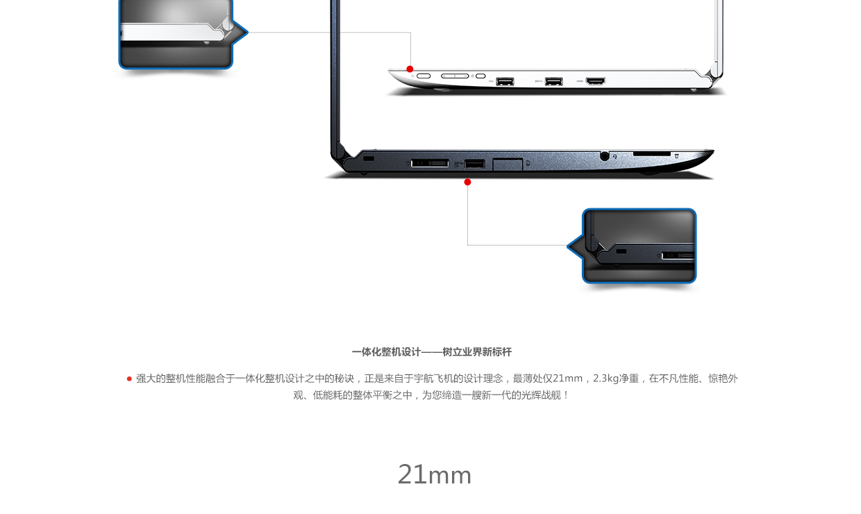 Thinkpad S5 Yoga 2015